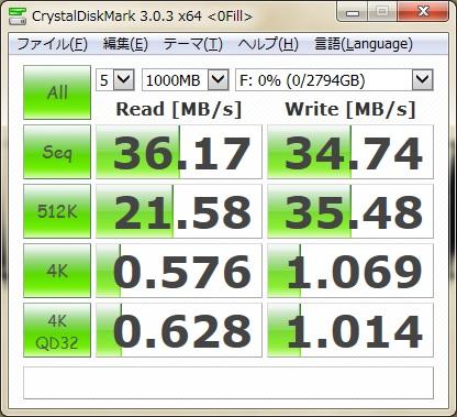 HDDUSB2.0結果