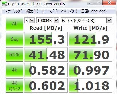HDDUSB3.0結果