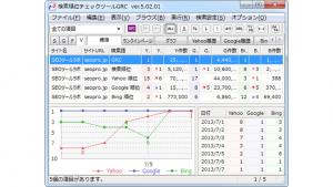 SEO施策結果、GRCでサイトスコア(ファインダビリティ)を計測してみた(読了時間3分)