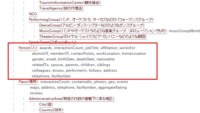 schema.orgのPerson