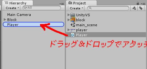 Playerオブジェクトにアタッチ