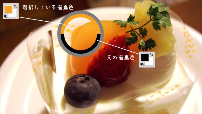 サンプルリングを表示のサンプル画像