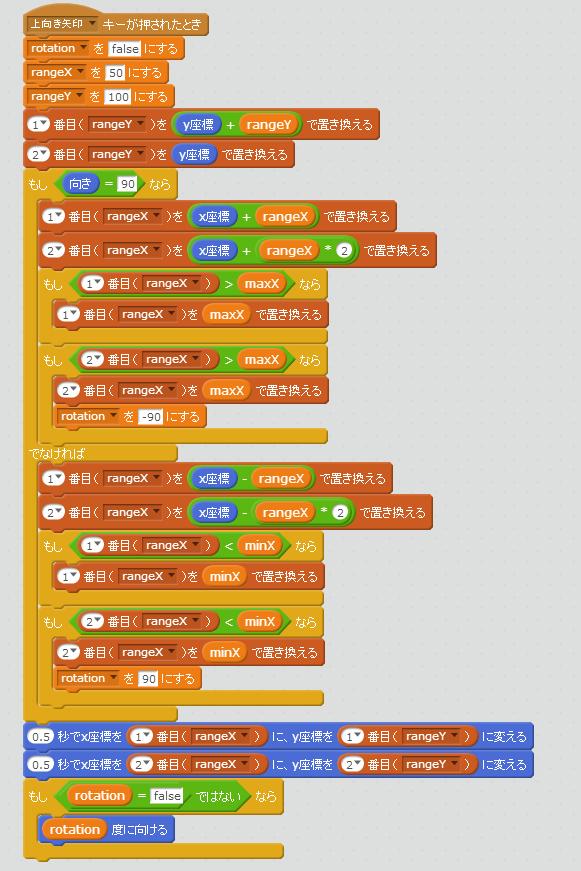 プログラマ風コード