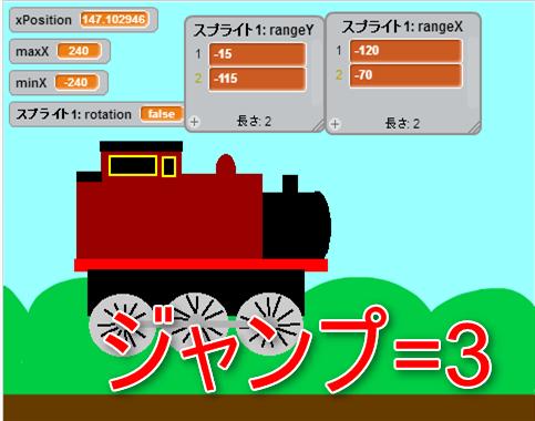 機関車ジャンプ