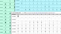 UTF-8の符号化方法について