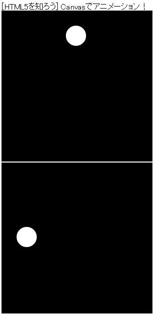 Canvasアニメーション例4